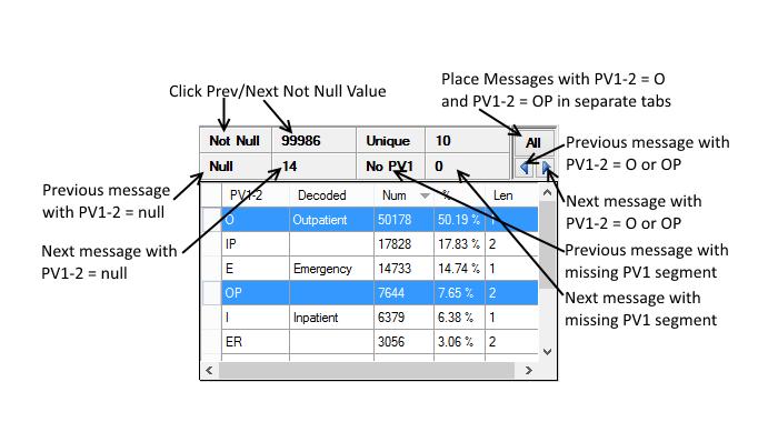 New Field, Component, Sub Component statistics tool
